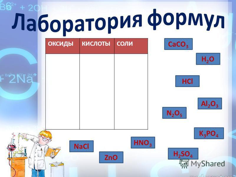 ОКСИДЫКИСЛОТЫСОЛИ H2OH2O CaCO 3 HCl Al 2 O 3 K 3 PO 4 N2O5N2O5 H 2 SO 4 ZnO HNO 3 NaCl
