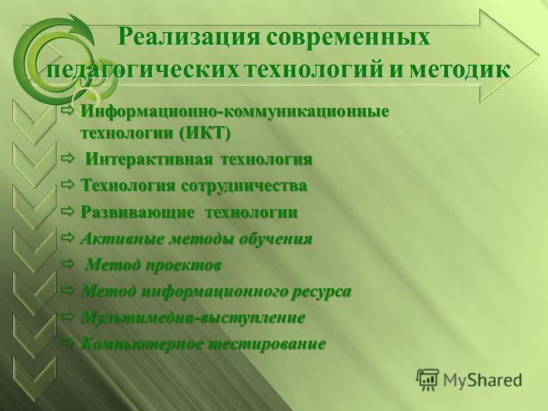 Реализация современных педагогических технологий и методик Информационно-коммуникационные технологии (ИКТ) Информационно-коммуникационные технологии (ИКТ) Интерактивная технология Интерактивная технология Технология сотрудничества Технология сотрудни