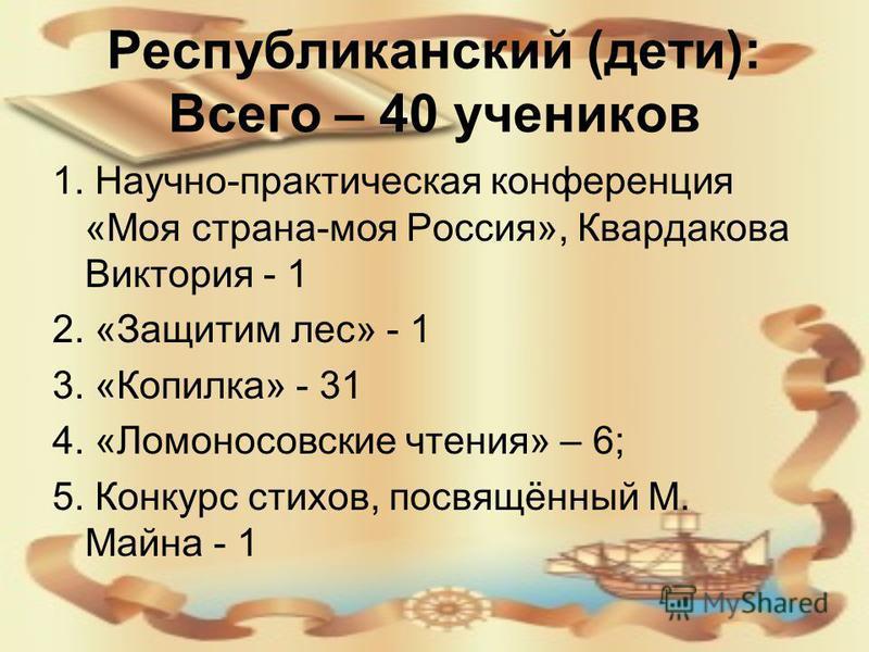 Республиканский (дети): Всего – 40 учеников 1. Научно-практическая конференция «Моя страна-моя Россия», Квардакова Виктория - 1 2. «Защитим лес» - 1 3. «Копилка» - 31 4. «Ломоносовские чтения» – 6; 5. Конкурс стихов, посвящённый М. Майна - 1