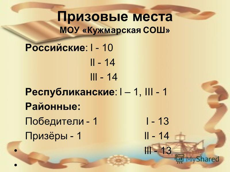 Призовые места МОУ «Кужмарская СОШ» Российские: l - 10 ll - 14 lll - 14 Республиканские: l – 1, III - 1 Районные: Победители - 1 l - 13 Призёры - 1 ll - 14 lll - 13