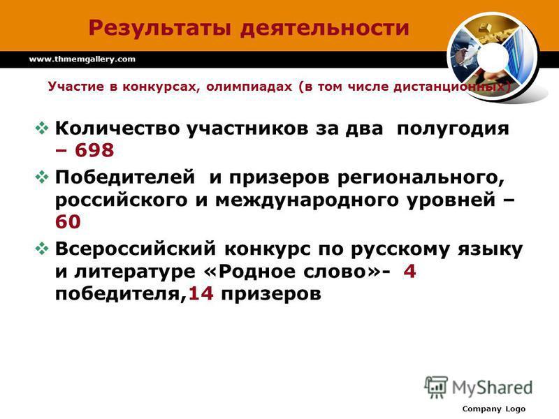 www.thmemgallery.com Company Logo Результаты деятельности Участие в конкурсах, олимпиадах (в том числе дистанционных) Количество участников за два полугодия – 698 Победителей и призеров регионального, российского и международного уровней – 60 Всеросс
