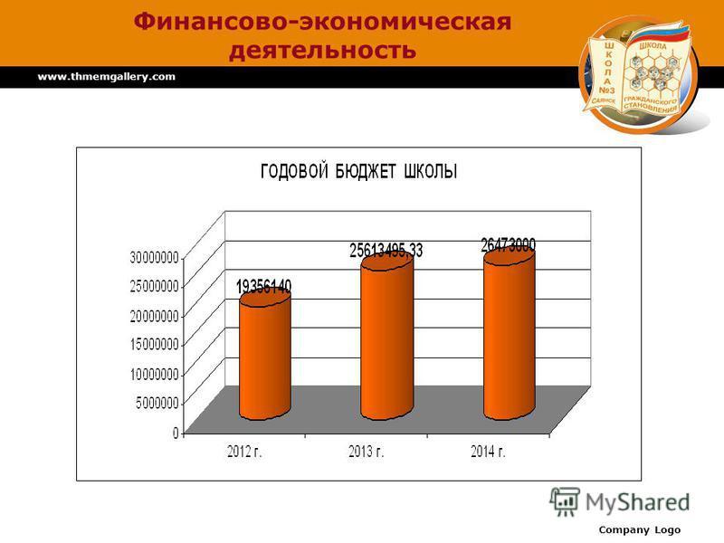 www.thmemgallery.com Company Logo Финансово-экономическая деятельность