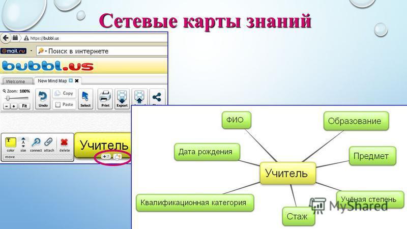 Сетевые карты знаний