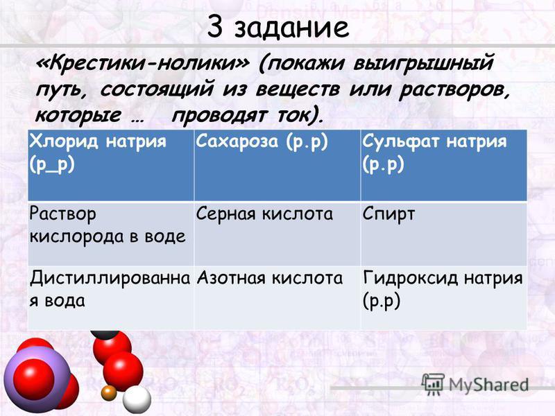 3 задание Хлорид натрия (р_р) Сахароза (р.р)Сульфат натрия (р.р) Раствор кислорода в воде Серная кислота Спирт Дистиллированна я вода Азотная кислота Гидроксид натрия (р.р) «Крестики-нолики» (покажи выигрышный путь, состоящий из веществ или растворов