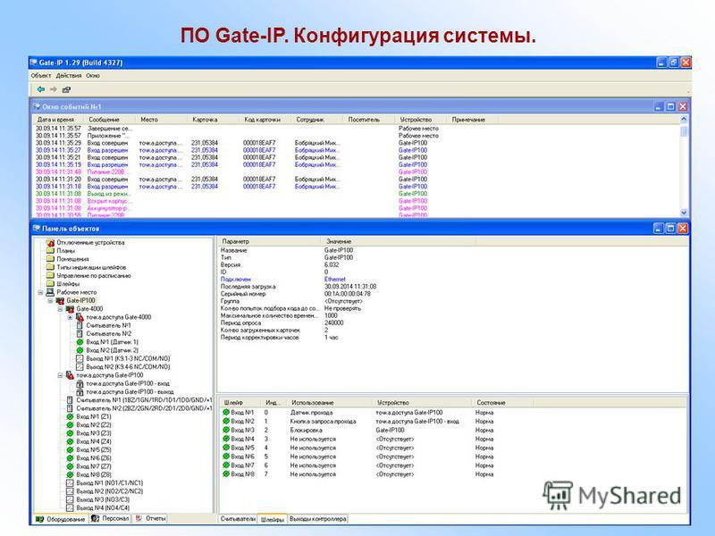 ПО Gate-IP. Конфигурация системы.