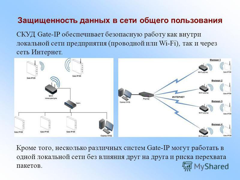 Защищенность данных в сети общего пользования СКУД Gate-IP обеспечивает безопасную работу как внутри локальной сети предприятия (проводной или Wi-Fi), так и через сеть Интернет. Кроме того, несколько различных систем Gate-IP могут работать в одной ло