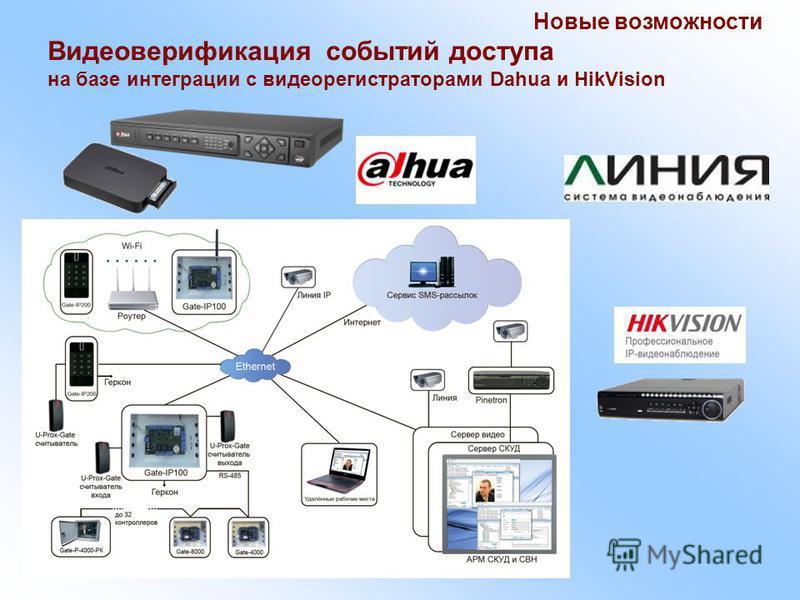Новые возможности Видеоверификация событий доступа на базе интеграции с видеорегистраторами Dahua и HikVision