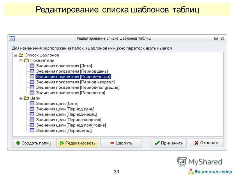 Бизнес-инженер 33 Редактирование списка шаблонов таблиц