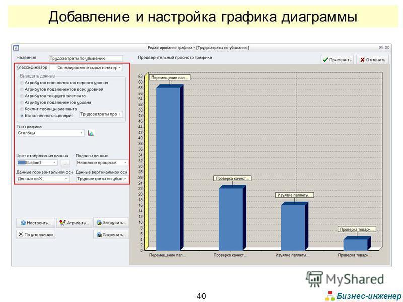 Бизнес-инженер 40 Добавление и настройка графика диаграммы