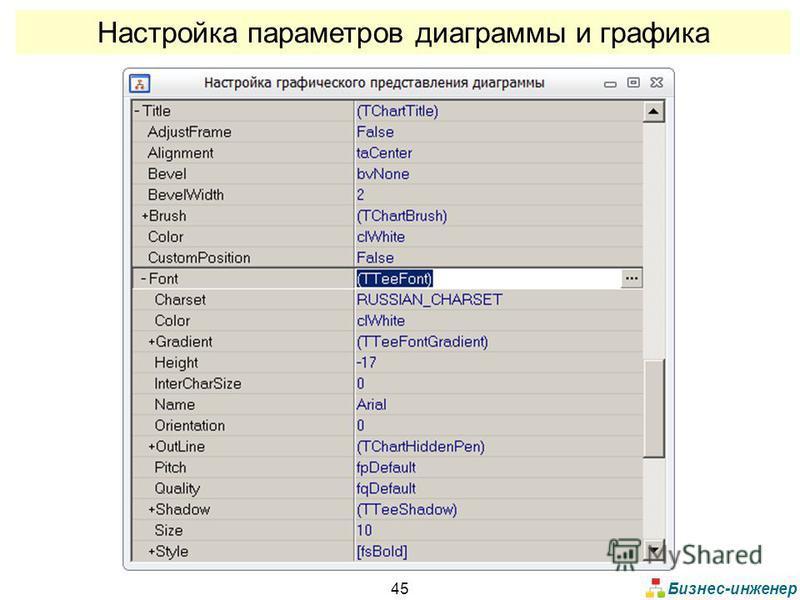 Бизнес-инженер 45 Настройка параметров диаграммы и графика