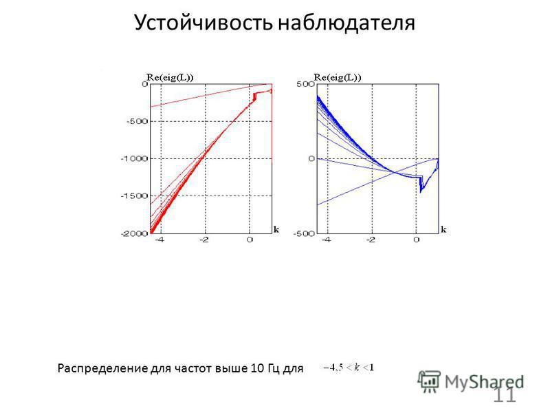 Устойчивость наблюдателя 11 Распределение для частот выше 10 Гц для