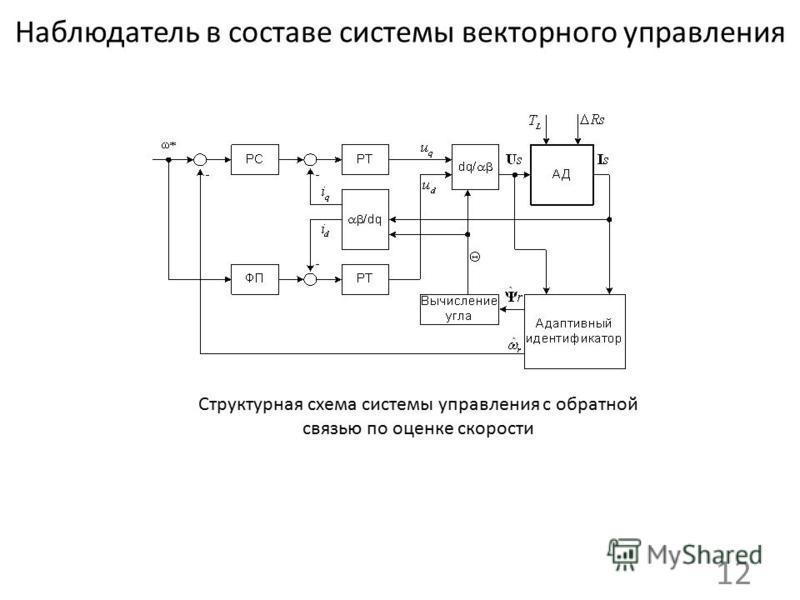 Наблюдатель в составе системы векторного управления 12 Структурная схема системы управления с обратной связью по оценке скорости
