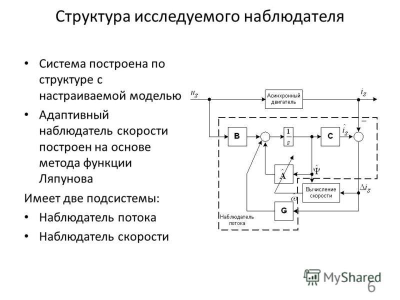 Структура исследуемого наблюдателя Система построена по структуре с настраиваемой моделью Адаптивный наблюдатель скорости построен на основе метода функции Ляпунова Имеет две подсистемы: Наблюдатель потока Наблюдатель скорости 6