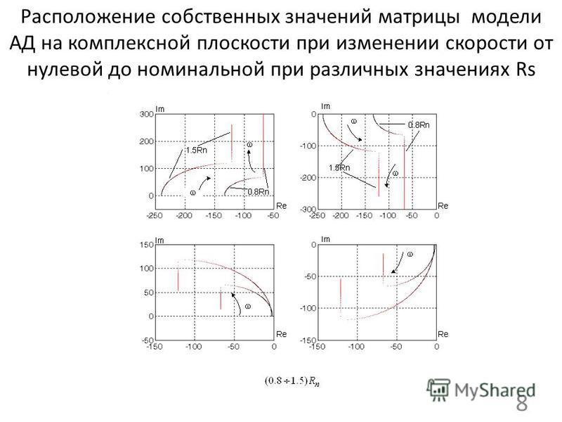 Расположение собственных значений матрицы модели АД на комплексной плоскости при изменении скорости от нулевой до номинальной при различных значениях Rs 8