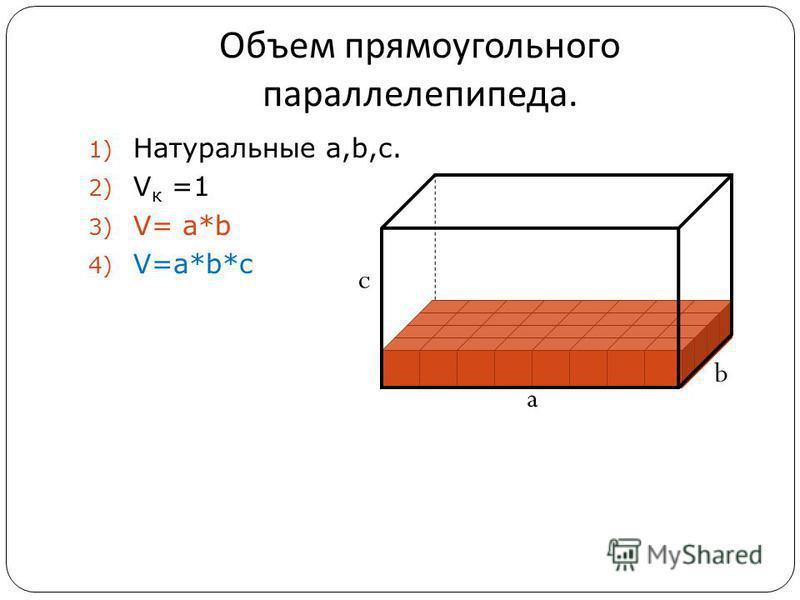Объем прямоугольного параллелепипеда. 1) Натуральные a,b,c. 2) V к =1 3) V= a*b 4) V=a*b*c a b c