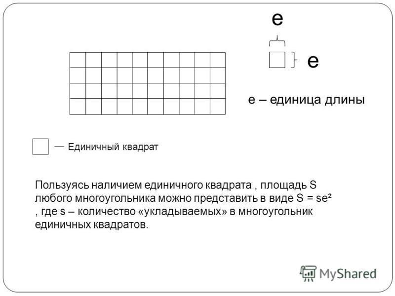 e e – единица длины е Единичный квадрат Пользуясь наличием единичного квадрата, площадь S любого многоугольника можно представить в виде S = se², где s – количество «укладываемых» в многоугольник единичных квадратов.