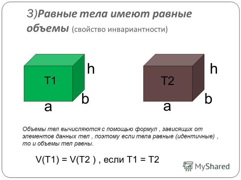 3) Равные тела имеют равные объемы ( свойство инвариантности ) Объемы тел вычисляются с помощью формул, зависящих от элементов данных тел, поэтому если тела равные (идентичные), то и объемы тел равны. a a bb hh T1 T2 V(T1) = V(T2 ), если Т1 = Т2
