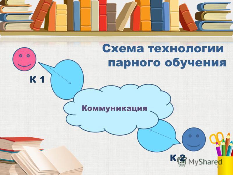 Коммуникация Схема технологии парного обучения К 1 К 2 8