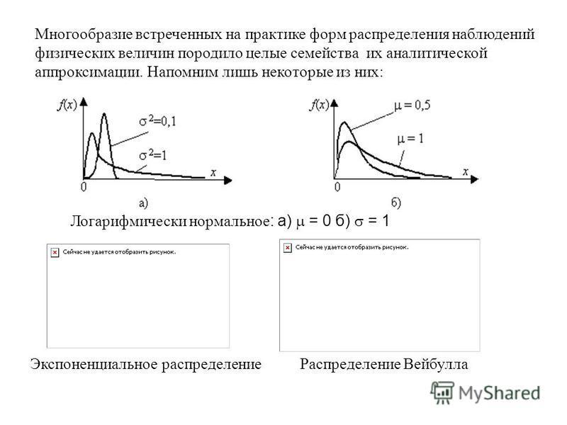 Многообразие встреченных на практике форм распределения наблюдений физических величин породило целые семейства их аналитической аппроксимации. Напомним лишь некоторые из них: Логарифмически нормальное : а) = 0 б) = 1 Экспоненциальное распределение Ра
