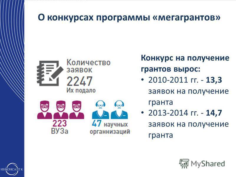 О конкурсах программы «мегагрантов» Конкурс на получение грантов вырос: 2010-2011 гг. - 13,3 заявок на получение гранта 2013-2014 гг. - 14,7 заявок на получение гранта