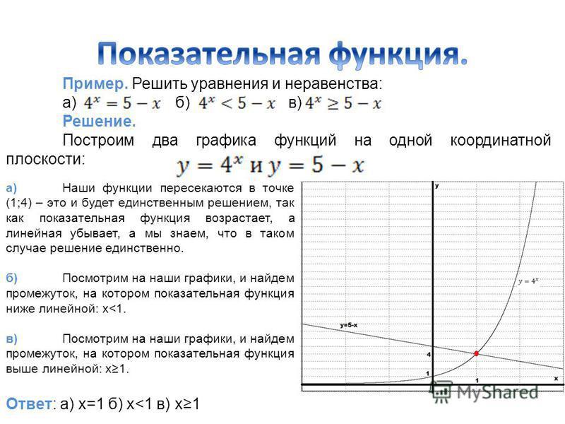 Пример. Решить уравнения и неравенства: а)б)в) Решение. Построим два графика функций на одной координатной плоскости: а)Наши функции пересекаются в точке (1;4) – это и будет единственным решением, так как показательная функция возрастает, а линейная