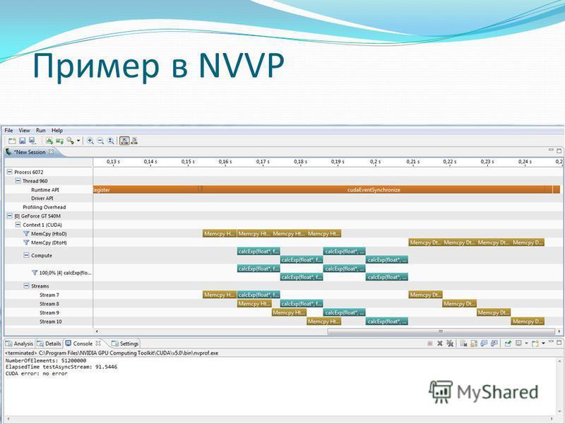 Пример в NVVP