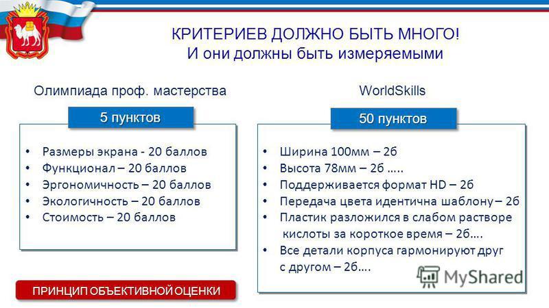 КРИТЕРИЕВ ДОЛЖНО БЫТЬ МНОГО! И они должны быть измеряемыми Размеры экрана - 20 баллов Функционал – 20 баллов Эргономичность – 20 баллов Экологичность – 20 баллов Стоимость – 20 баллов Размеры экрана - 20 баллов Функционал – 20 баллов Эргономичность –