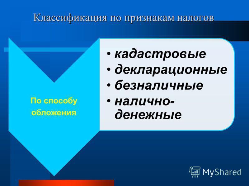 Классификация по признакам налогов По способу обложения кадастровые декларационные безналичные налично- денежные