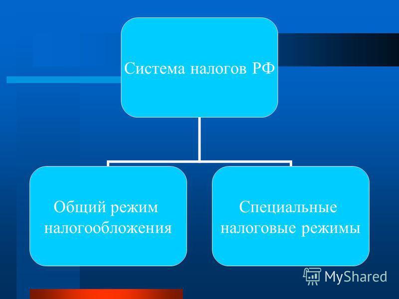 Система налогов РФ Общий режим налогообложения Специальные налоговые режимы