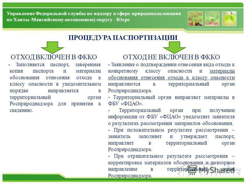Управление Федеральной службы по надзору в сфере природопользования по Ханты-Мансийскому автономному округу - Югре ПРОЦЕДУРА ПАСПОРТИЗАЦИИ ОТХОД ВКЛЮЧЕН В ФККО - Заполняется паспорт, заверенная копия паспорта и материалы обоснования отнесения отхода