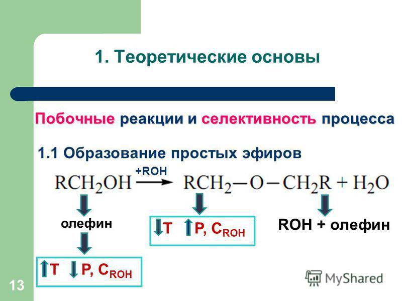Побочные реакции и селективность процесса 13 1. Теоретические основы 1.1 Образование простых эфиров Т Р, С ROH +ROH ROH + олефин олефин Т Р, С ROH