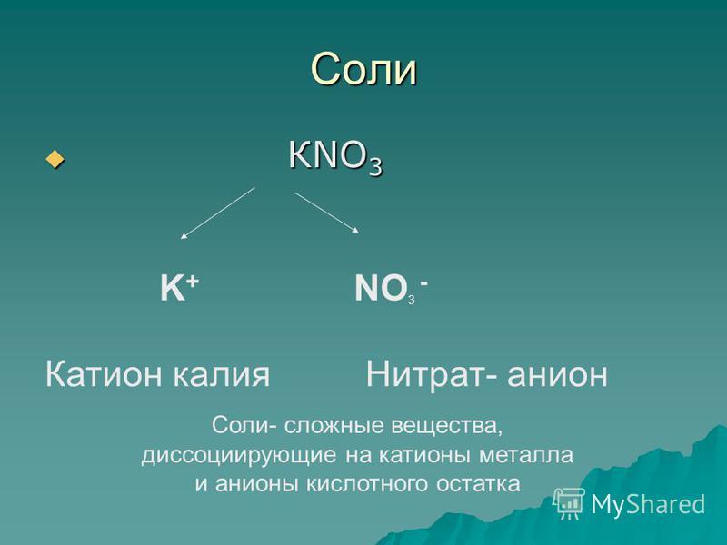 Соли КNO 3 КNO 3 K+K+ NO 3 - Катион калия Нитрат- анион Соли- сложные вещества, диссоциирующие на катионы металла и анионы кислотного остатка