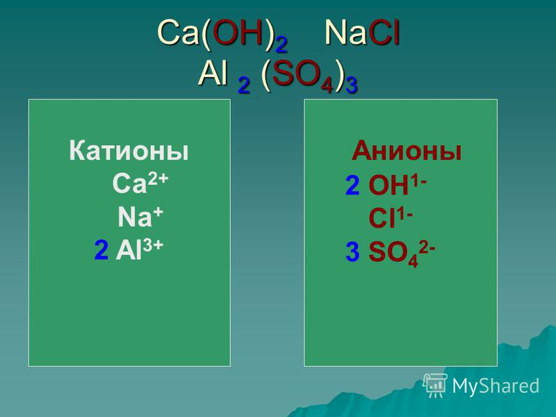 Ca(OH) 2 NaCl Al 2 (SO 4 ) 3 Катионы Ca 2+ Na + 2 Al 3+ Анионы 2 OH 1- Cl 1- 3 SO 4 2-