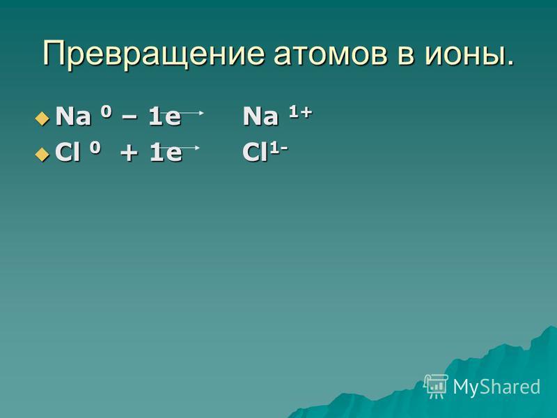 Превращение атомов в ионы. Na 0 – 1e Na 1+ Na 0 – 1e Na 1+ Cl 0 + 1e Cl 1- Cl 0 + 1e Cl 1-