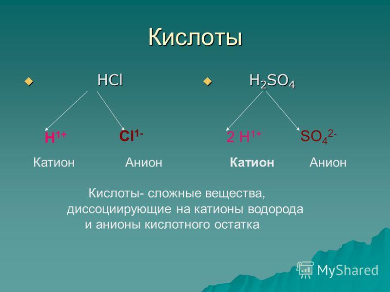 Кислоты HCl HCl H 2 SO 4 H 2 SO 4 Cl 1- H 1+ Катион Анион 2 H 1+ SO 4 2- Катион Анион Кислоты- сложные вещества, диссоциирующие на катионы водорода и анионы кислотного остатка
