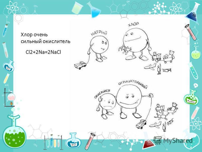 Хлор очень сильный окислитель Cl2+2Na=2NaCl