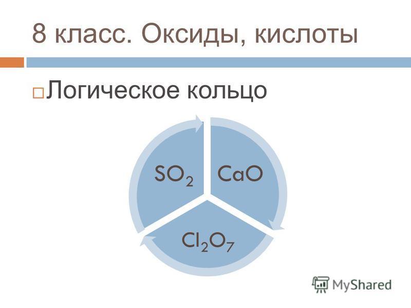 8 класс. Оксиды, кислоты Логическое кольцо CaO Cl2O7 SO2