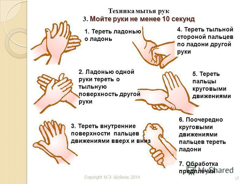 Copyright М.Э. Шубина, 2014 47 Мойте руки не менеe 10 секунд Техника мытья рук 3. Мойте руки не менеe 10 секунд 1. Тереть ладонью о ладонь 2. Ладонью одной руки тереть о тыльную поверхность другой руки 3. Тереть внутренние поверхности пальцев движени
