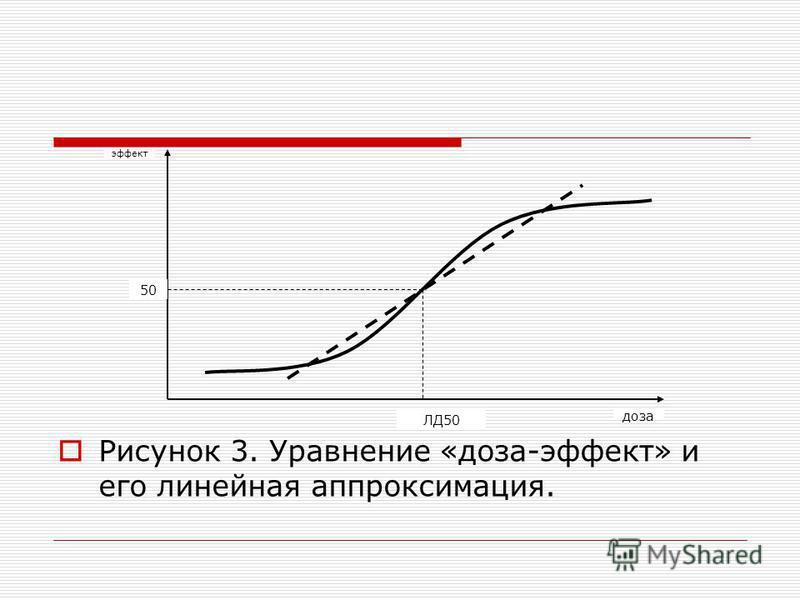 Рисунок 3. Уравнение «доза-эффект» и его линейная аппроксимация. эффект доза 50 ЛД50
