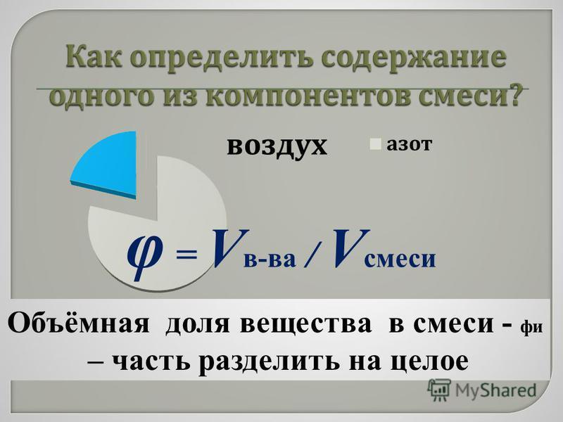 Объёмная доля вещества в смеси - фи – часть разделить на целое