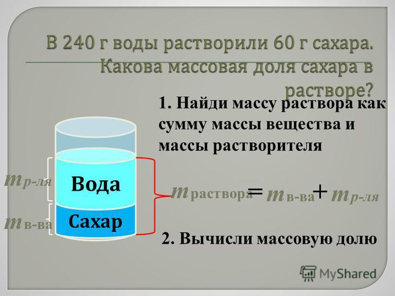 Сахар Вода т р-ля т в-ва т раствора 1. Найди массу раствора как сумму массы вещества и массы растворителя = т в-ва т р-ля + 2. Вычисли массовую долю