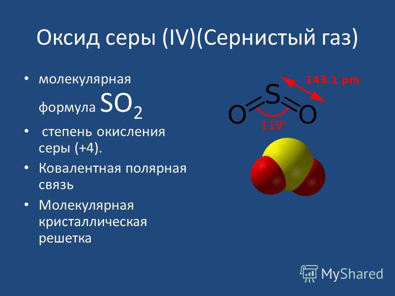 Оксид серы (IV)(Сернистый газ) молекулярная формула SО 2 степень окисления серы (+4). Ковалентная полярная связь Молекулярная кристаллическая решетка