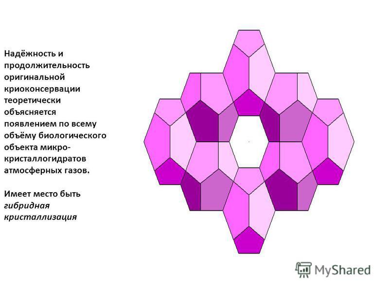 Надёжность и продолжительность оригинальной криоконсервации теоретически объясняется появлением по всему объёму биологического объекта микро- кристаллогидратов атмосферных газов. Имеет место быть гибридная кристаллизация