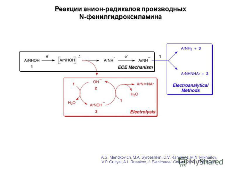 Реакции анион-радикалов производных N-фенилгидроксиламина A.S. Mendkovich, M.A. Syroeshkin, D.V. Ranchina, M.N. Mikhailov, V.P. Gultyai, A.I. Rusakov, J. Electroanal. Chem., 2014, 728, 60-65.