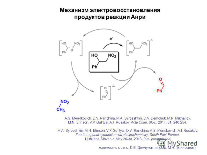 Механизм электровосстановления продуктов реакции Анри A.S. Mendkovich, D.V. Ranchina, M.A. Syroeshkin, D.V. Demchuk, M.N. Mikhailov, M.N. Elinson, V.P. Gultyai, A.I. Rusakov, Acta Chim. Slov., 2014, 61, 246-254. M.A. Syroeshkin, M.N. Elinson, V.P. Gu