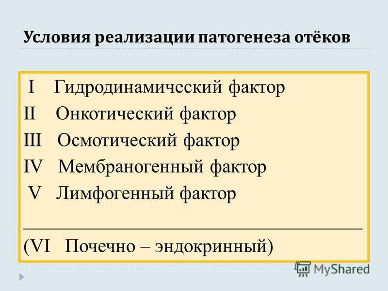 Условия реализации патогенеза отёков I Гидродинамический фактор II Онкотический фактор III Осмотический фактор IV Мембраногенный фактор V Лимфогенный фактор ___________________________________ (VI Почечно – эндокринный)
