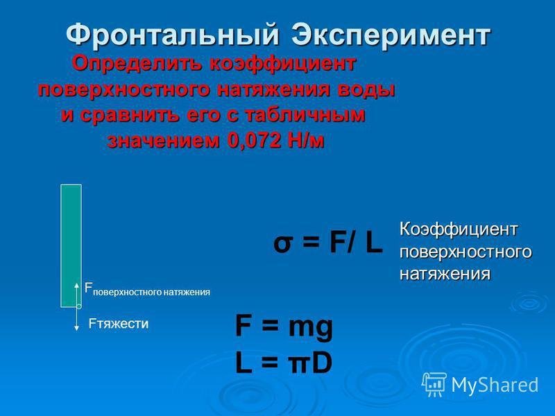 Фронтальный Эксперимент σ = F/ L Коэффициент поверхностного натяжения F = mg L = πD Fтяжести Определить коэффициент поверхностного натяжения воды поверхностного натяжения воды и сравнить его с табличным значением 0,072 Н/м значением 0,072 Н/м F повер