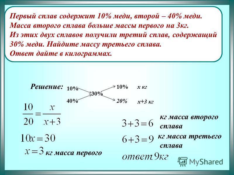 Решение: 10% 40% 30% 20% 10% х кг х+3 кг Первый сплав содержит 10% меди, второй – 40% меди. Масса второго сплава больше массы первого на 3 кг. Из этих двух сплавов получили третий сплав, содержащий 30% меди. Найдите массу третьего сплава. Ответ дайте
