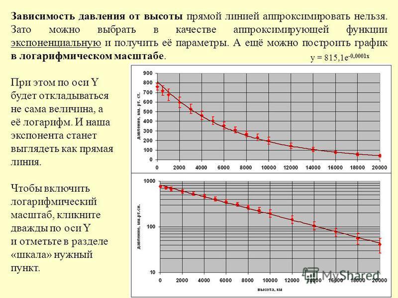 y = 815,1e -0,0001x Зависимость давления от высоты прямой линией аппроксимировать нельзя. Зато можно выбрать в качестве аппроксимирующей функции экспоненциальную и получить её параметры. А ещё можно построить график в логарифмическом масштабе. При эт