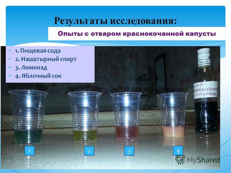 Результаты исследования: 1. Пищевая сода 2. Нашатырный спирт 3. Лимонад 4. Яблочный сок 1 23 4 Опыты с отваром краснокочанной капусты